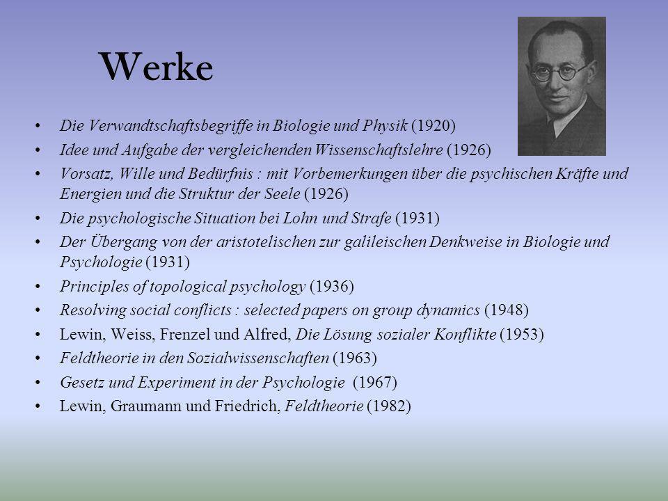 Werke Die Verwandtschaftsbegriffe in Biologie und Physik (1920)