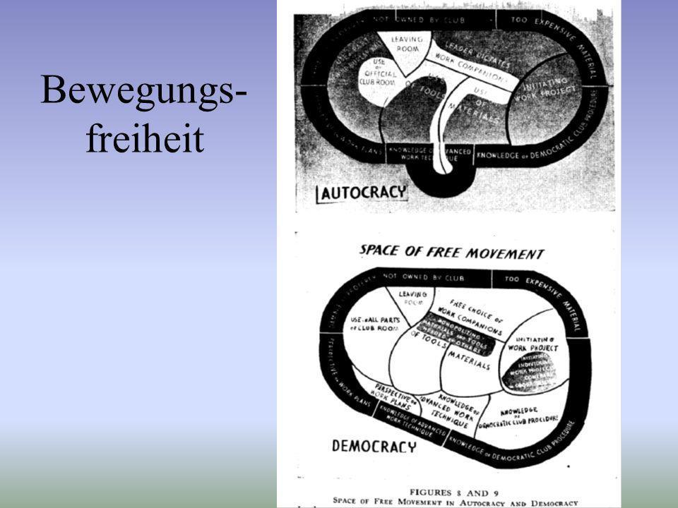 Bewegungs-freiheit