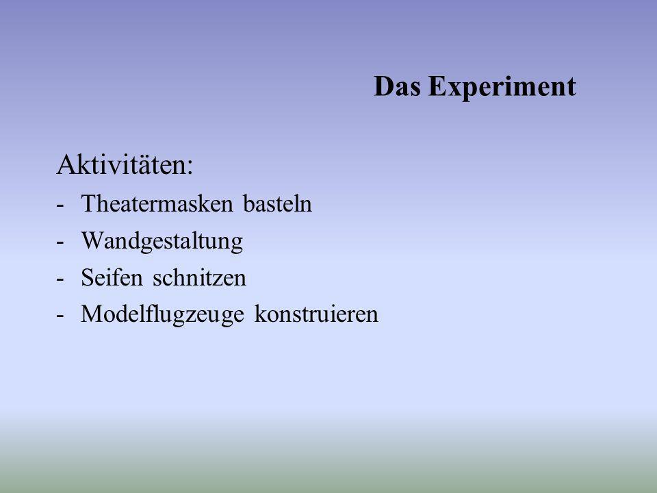 Das Experiment Aktivitäten: Theatermasken basteln Wandgestaltung
