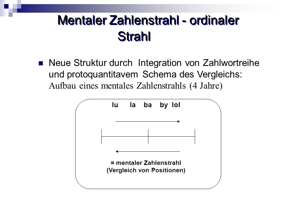 = mentaler Zahlenstrahl (Vergleich von Positionen)