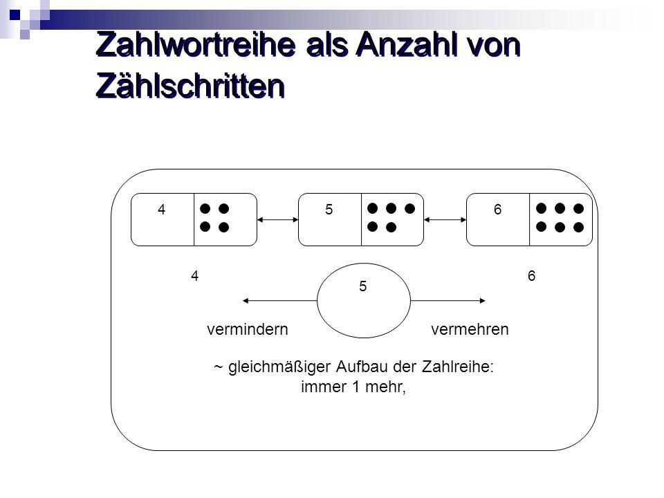 ~ gleichmäßiger Aufbau der Zahlreihe: