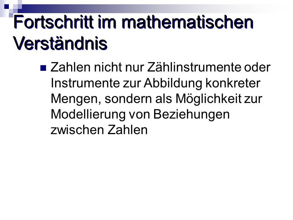 Fortschritt im mathematischen Verständnis