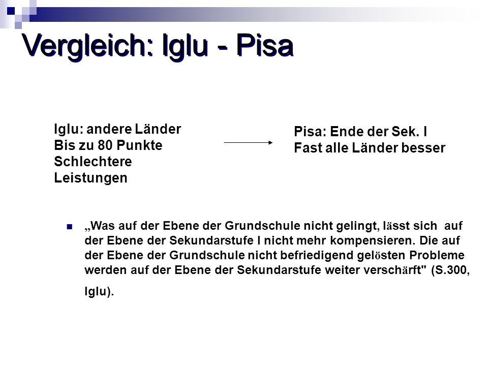Vergleich: Iglu - Pisa Iglu: andere Länder Pisa: Ende der Sek. I