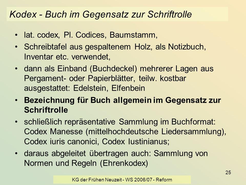 Kodex - Buch im Gegensatz zur Schriftrolle