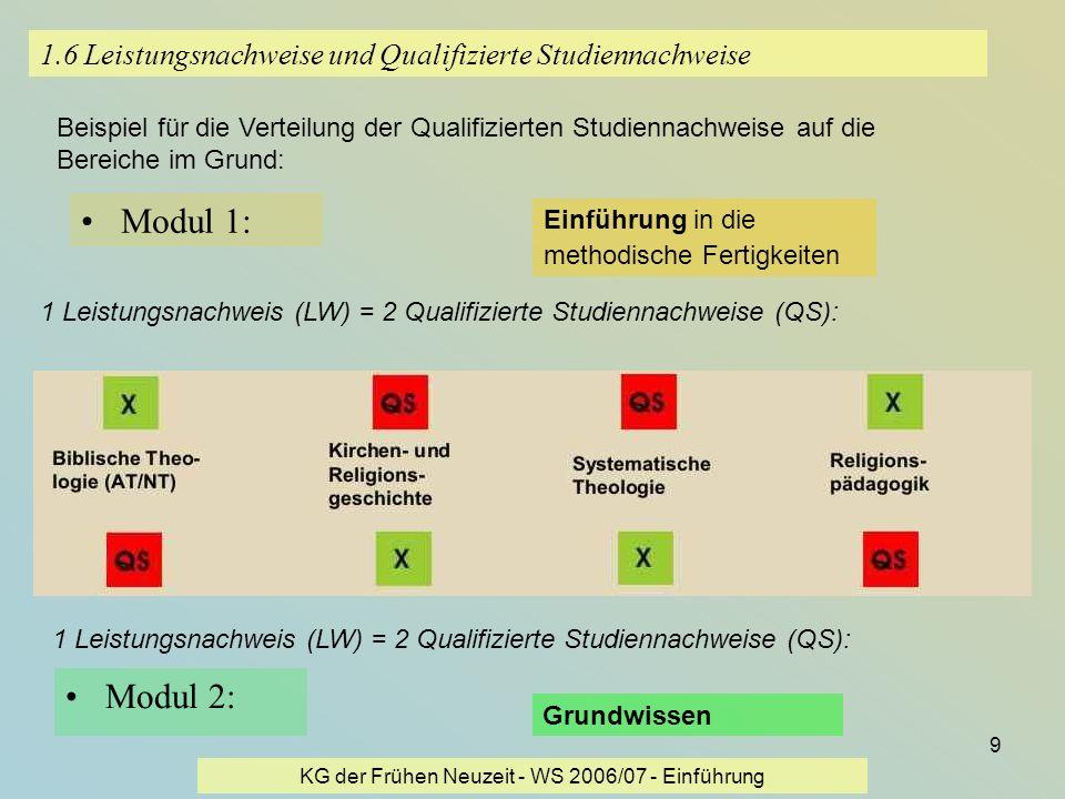 1.6 Leistungsnachweise und Qualifizierte Studiennachweise