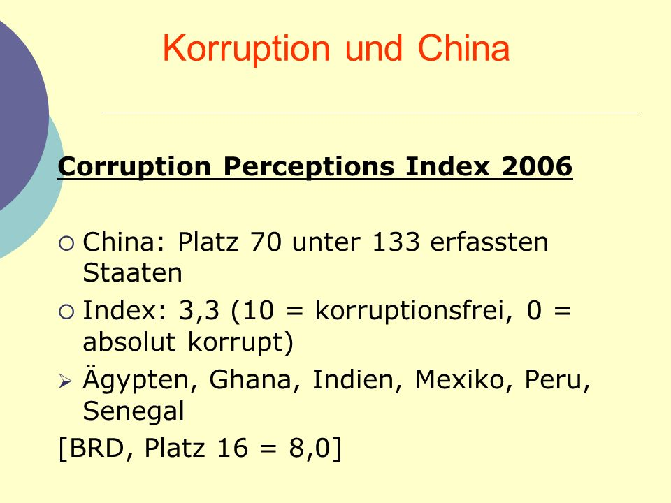 Korruption und China Corruption Perceptions Index 2006