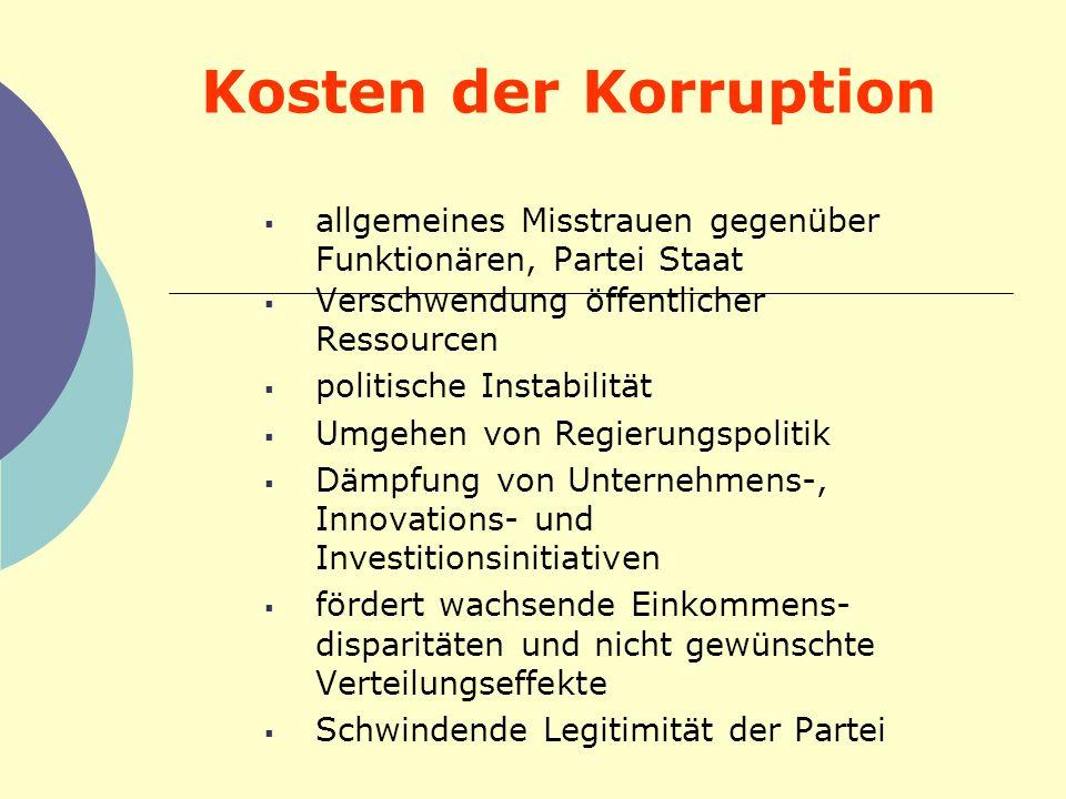 Kosten der Korruption allgemeines Misstrauen gegenüber Funktionären, Partei Staat. Verschwendung öffentlicher Ressourcen.