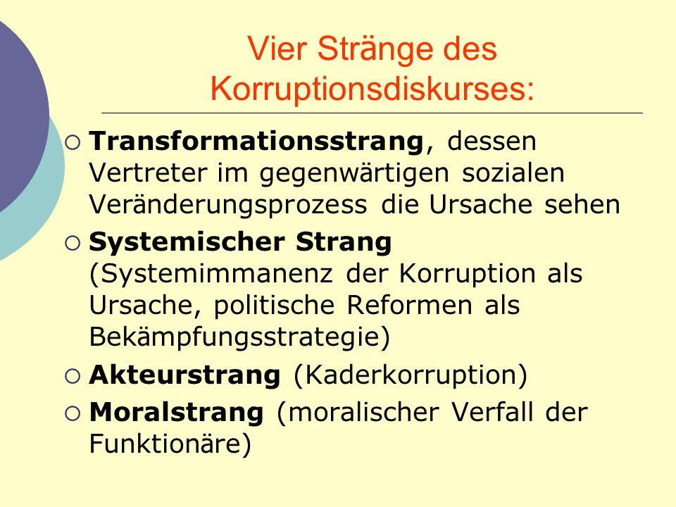Vier Stränge des Korruptionsdiskurses: