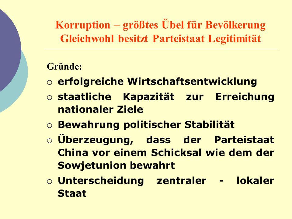 Korruption – größtes Übel für Bevölkerung Gleichwohl besitzt Parteistaat Legitimität