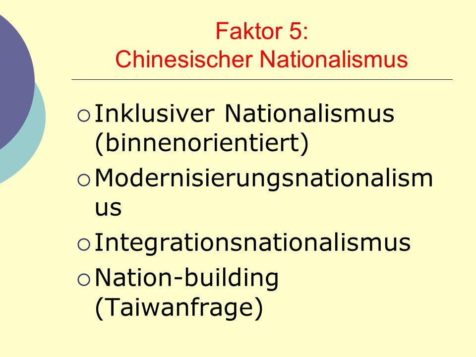 Faktor 5: Chinesischer Nationalismus