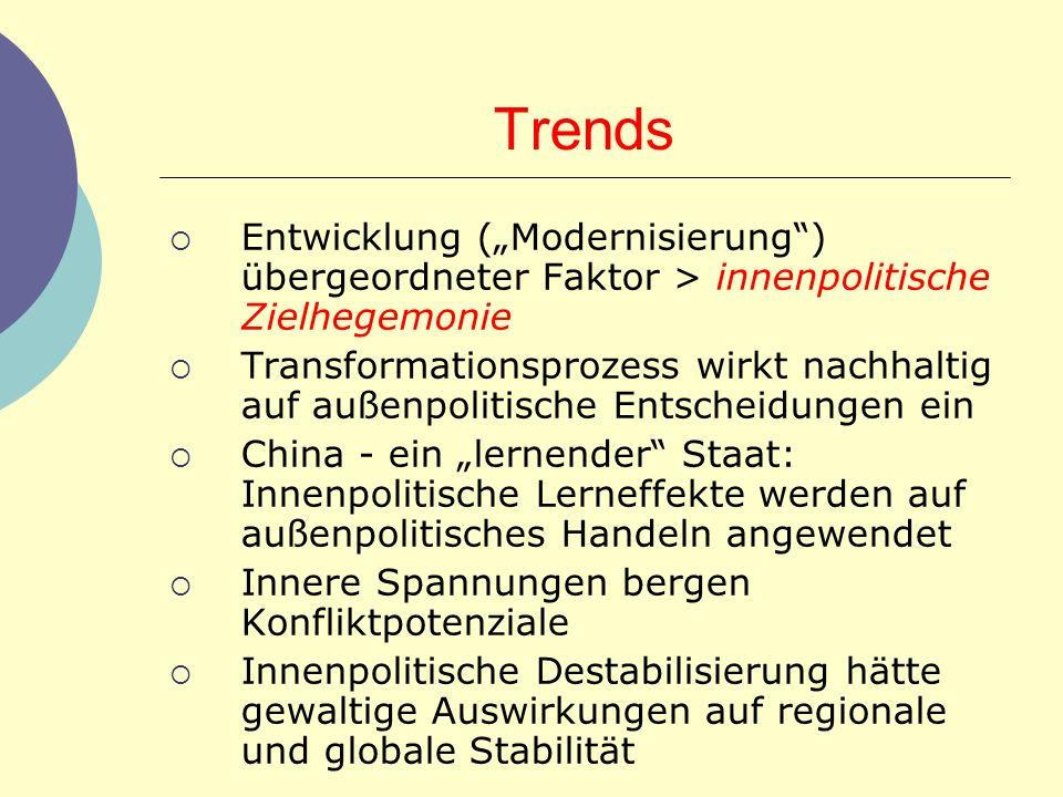 """Trends Entwicklung (""""Modernisierung ) übergeordneter Faktor > innenpolitische Zielhegemonie."""