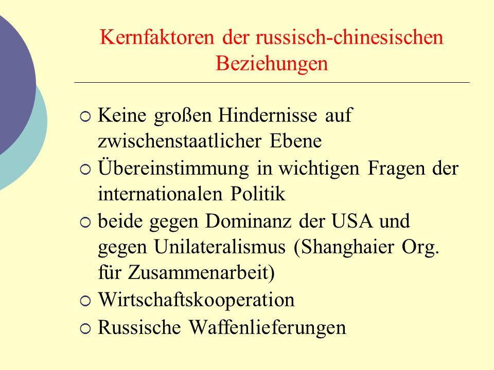 Kernfaktoren der russisch-chinesischen Beziehungen