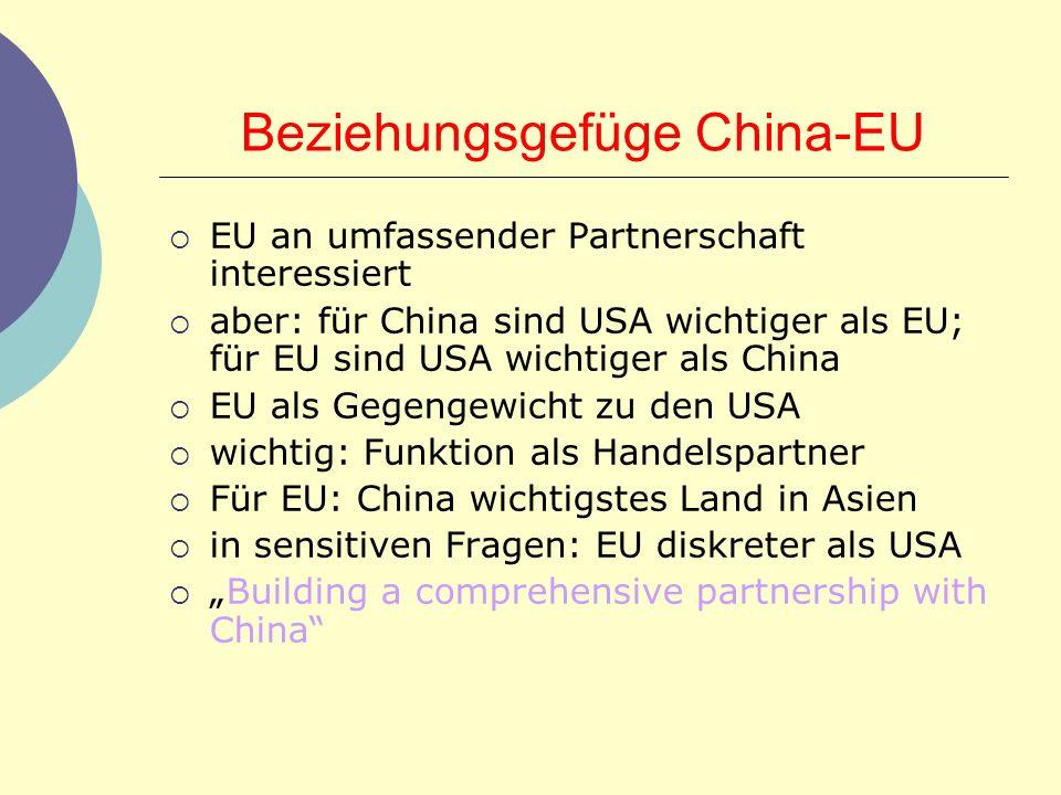 Beziehungsgefüge China-EU