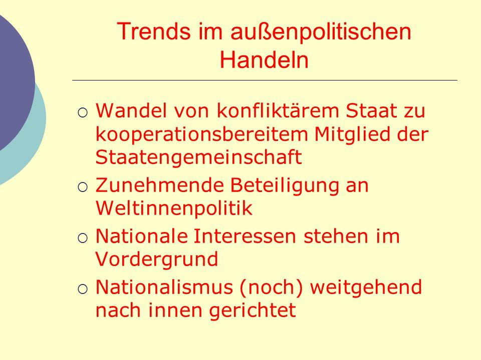 Trends im außenpolitischen Handeln