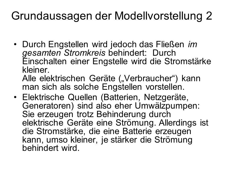 Grundaussagen der Modellvorstellung 2