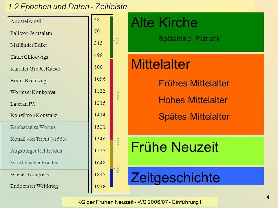 1.2 Epochen und Daten - Zeitleiste