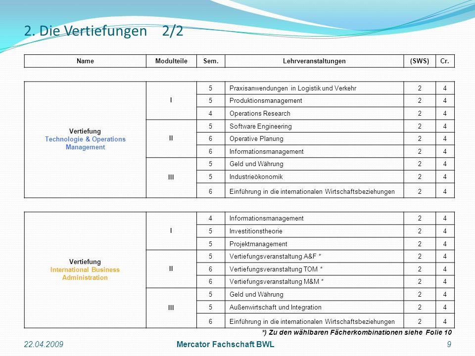 2. Die Vertiefungen 2/2 22.04.2009 Mercator Fachschaft BWL Name