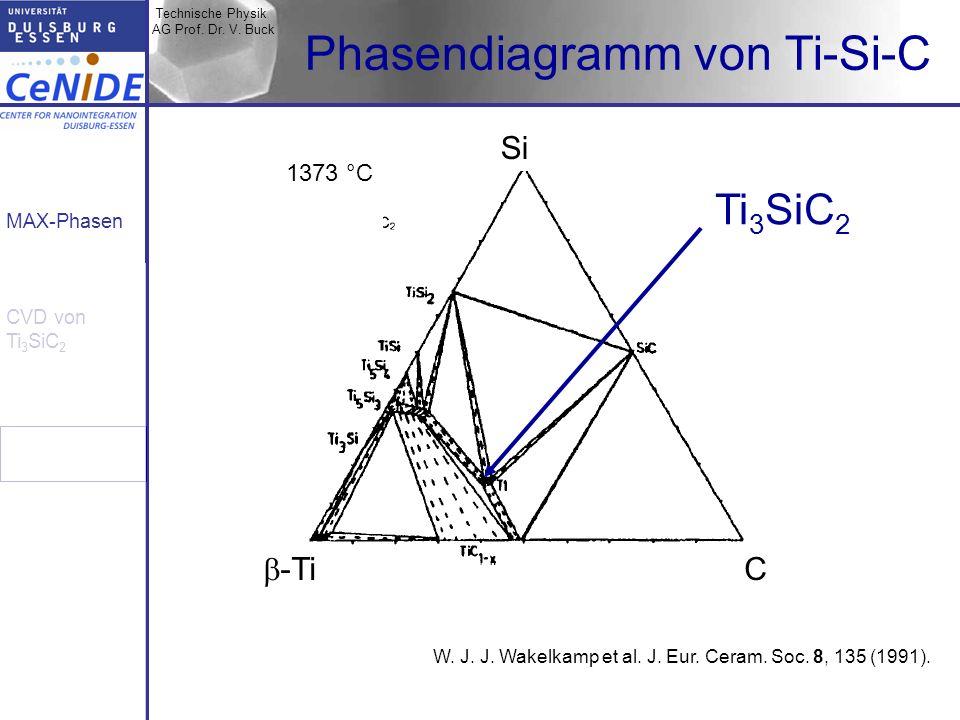 Phasendiagramm von Ti-Si-C