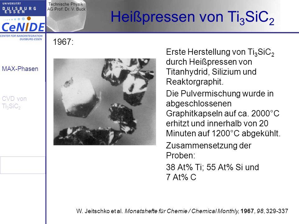Heißpressen von Ti3SiC2 1967: