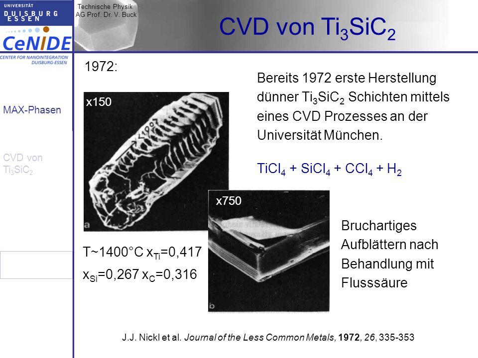 CVD von Ti3SiC21972: Bereits 1972 erste Herstellung dünner Ti3SiC2 Schichten mittels eines CVD Prozesses an der Universität München.