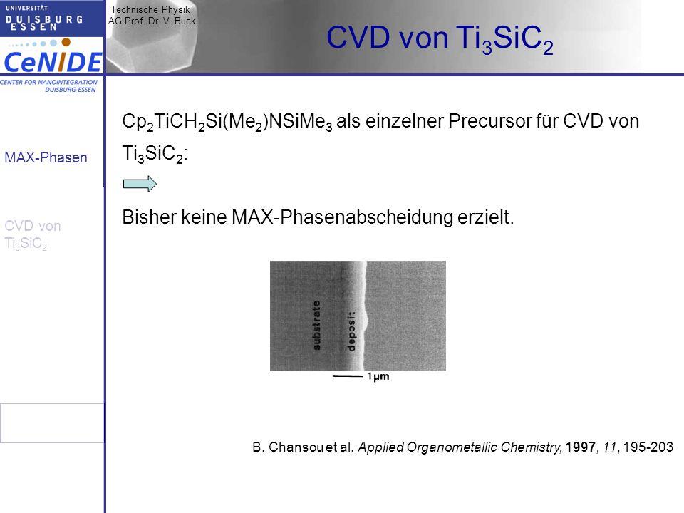 CVD von Ti3SiC2 Cp2TiCH2Si(Me2)NSiMe3 als einzelner Precursor für CVD von. Ti3SiC2: Bisher keine MAX-Phasenabscheidung erzielt.