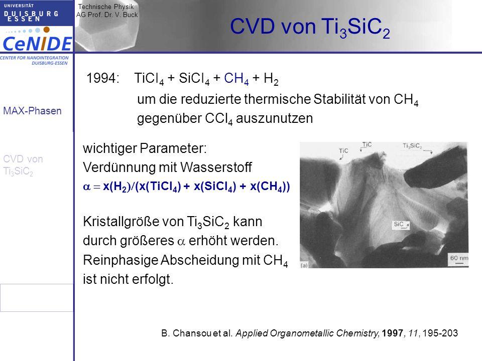 CVD von Ti3SiC2 1994: TiCI4 + SiCI4 + CH4 + H2