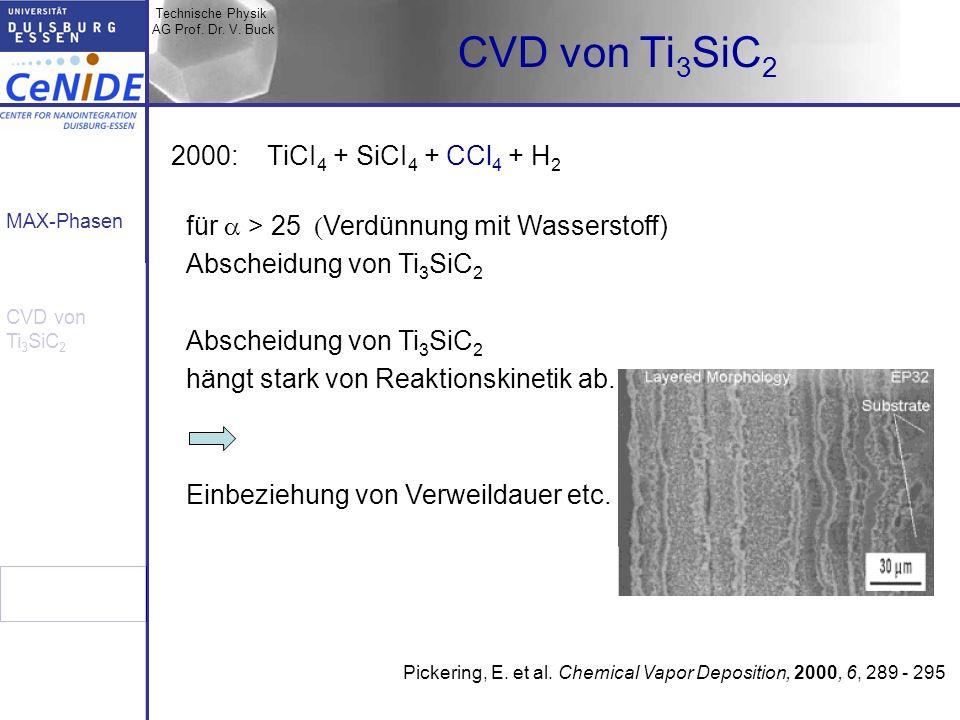 CVD von Ti3SiC2 2000: TiCI4 + SiCI4 + CCl4 + H2