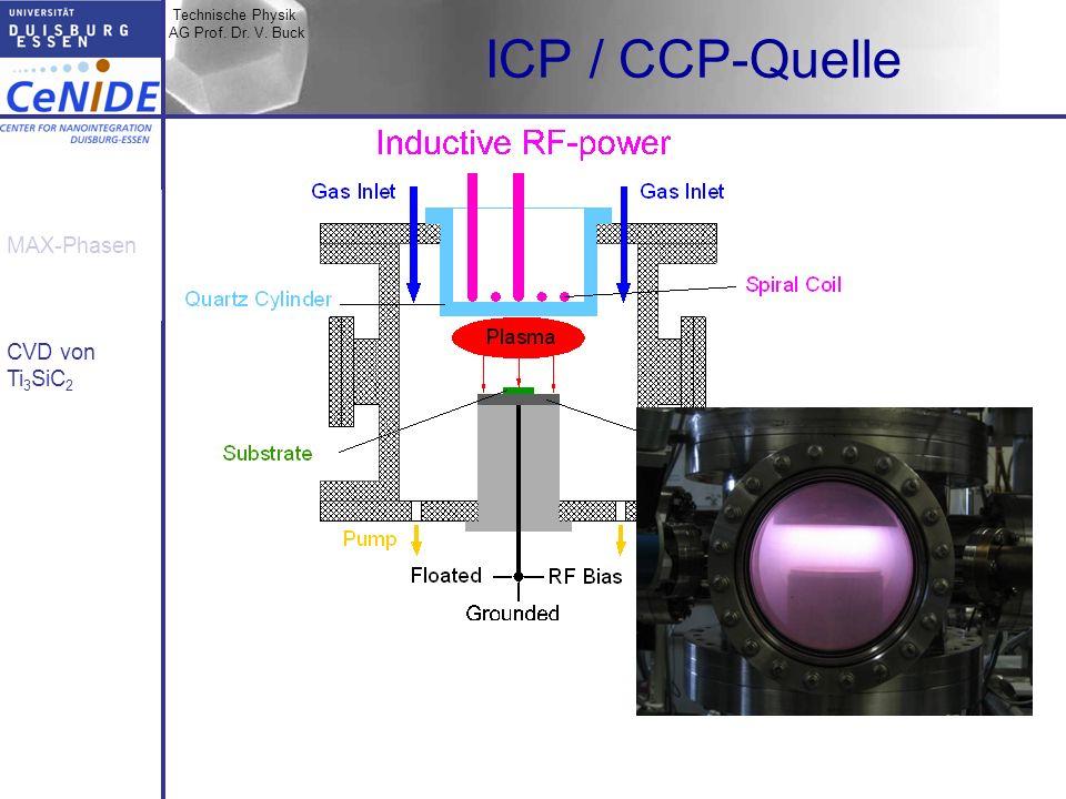 ICP / CCP-Quelle