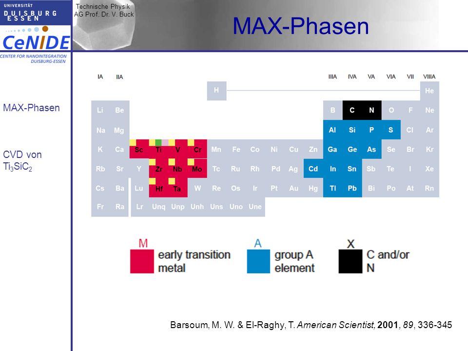 MAX-Phasen Barsoum, M. W. & El-Raghy, T. American Scientist, 2001, 89, 336-345