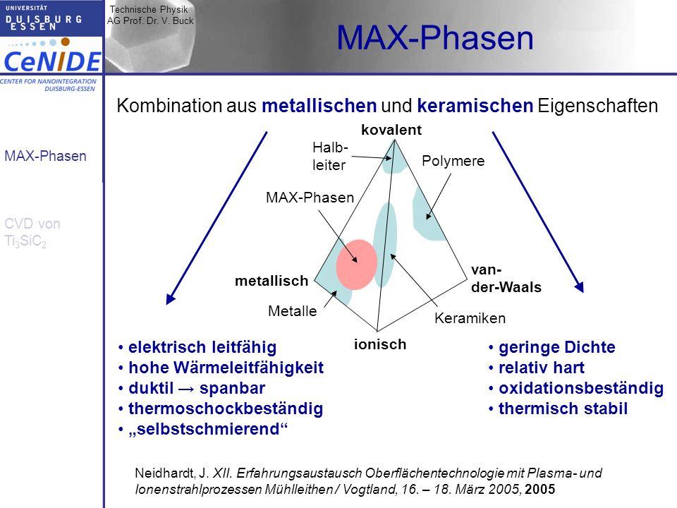 MAX-Phasen Kombination aus metallischen und keramischen Eigenschaften