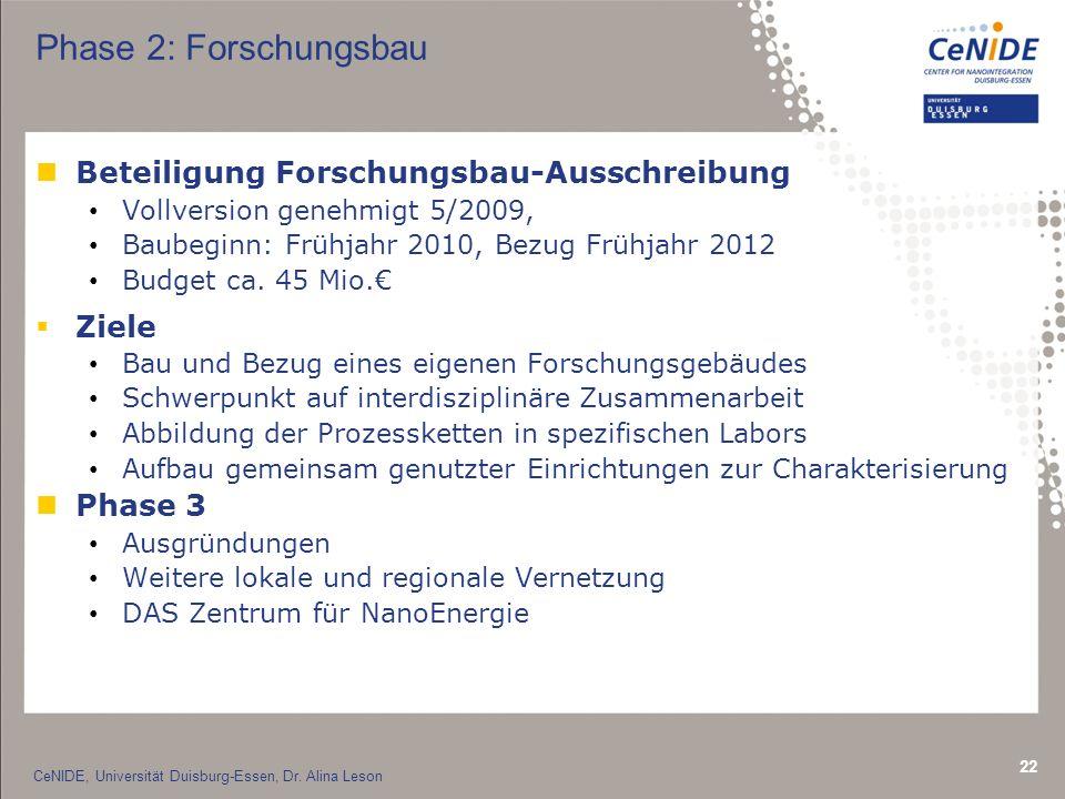 Phase 2: Forschungsbau Beteiligung Forschungsbau-Ausschreibung Ziele