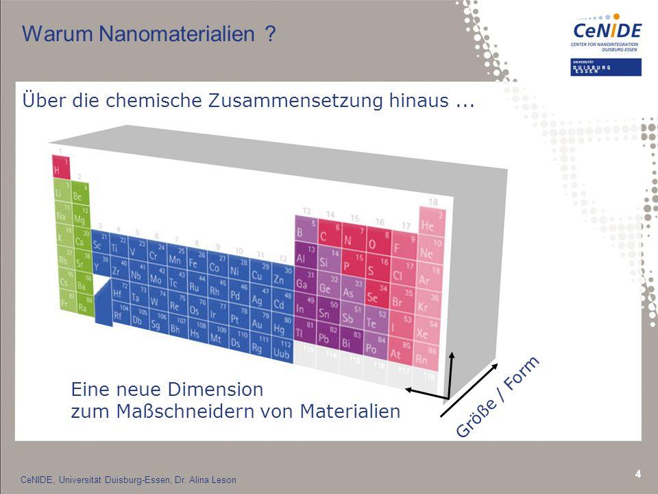Warum Nanomaterialien