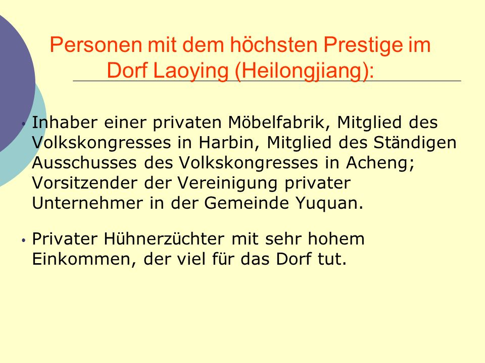 Personen mit dem höchsten Prestige im Dorf Laoying (Heilongjiang):