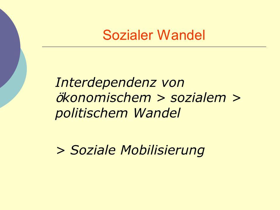 Sozialer Wandel > Soziale Mobilisierung