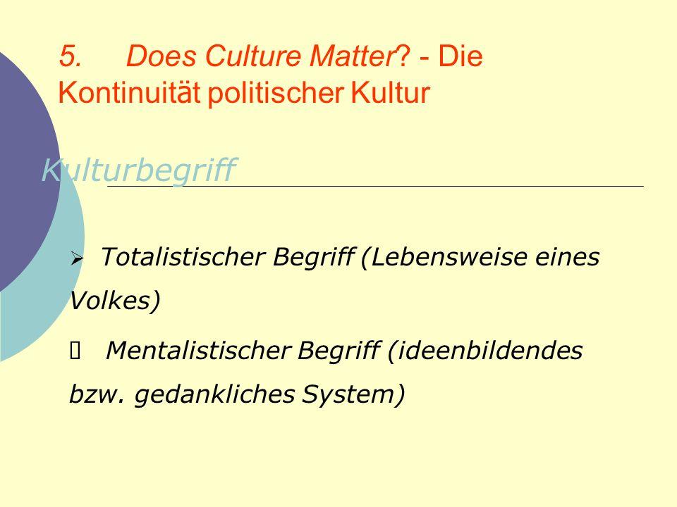 5. Does Culture Matter - Die Kontinuität politischer Kultur
