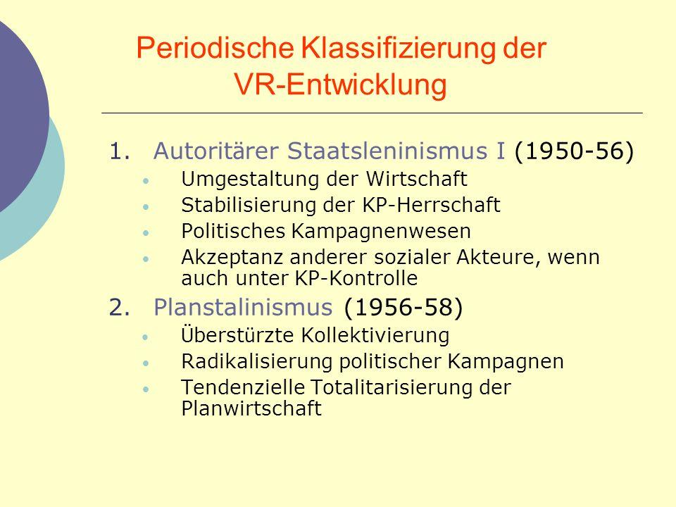 Periodische Klassifizierung der VR-Entwicklung