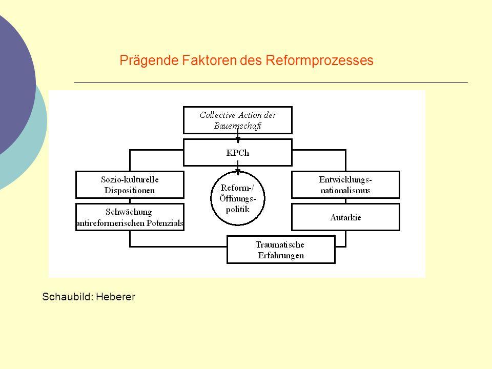 Prägende Faktoren des Reformprozesses