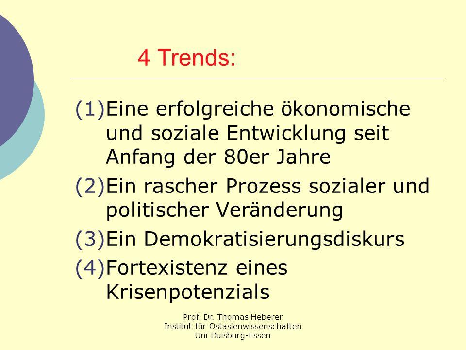 4 Trends: Eine erfolgreiche ökonomische und soziale Entwicklung seit Anfang der 80er Jahre. Ein rascher Prozess sozialer und politischer Veränderung.