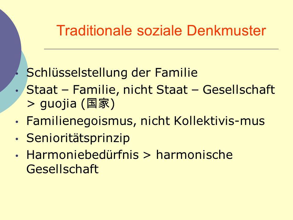 Traditionale soziale Denkmuster