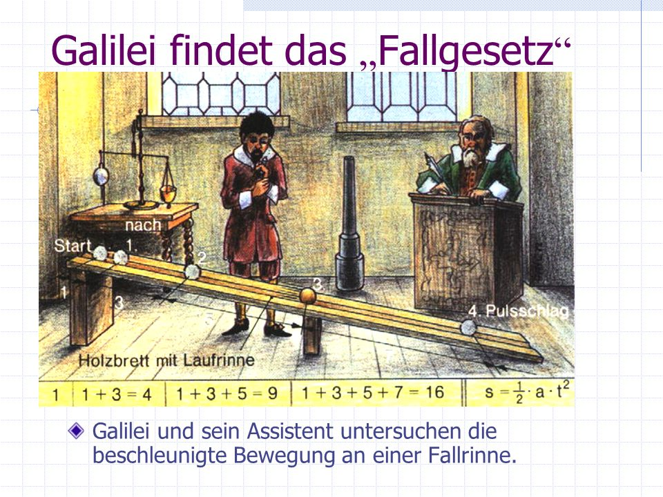 """Galilei findet das """"Fallgesetz"""