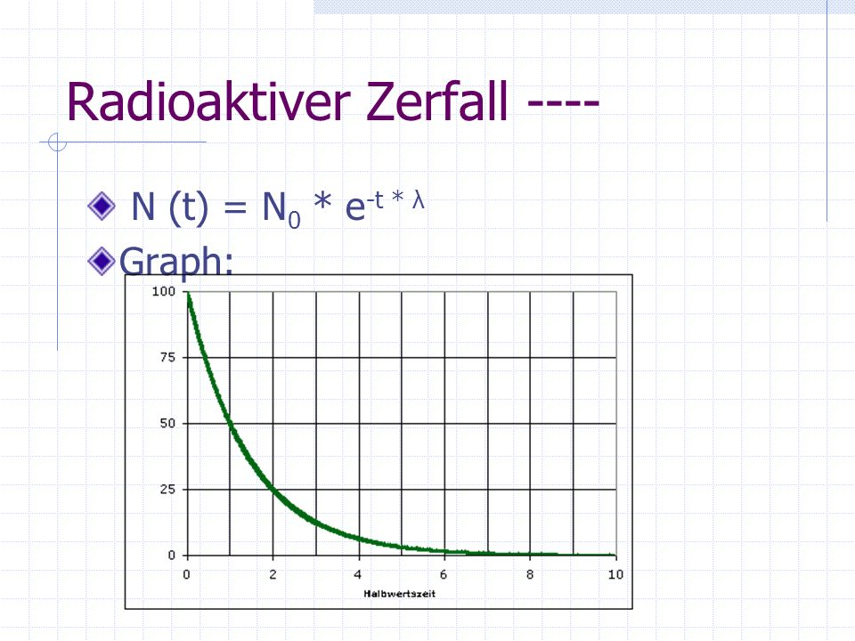 Radioaktiver Zerfall ----