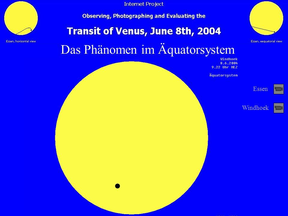 Äquatorialparallaxe Das Phänomen im Äquatorsystem Essen Windhoek