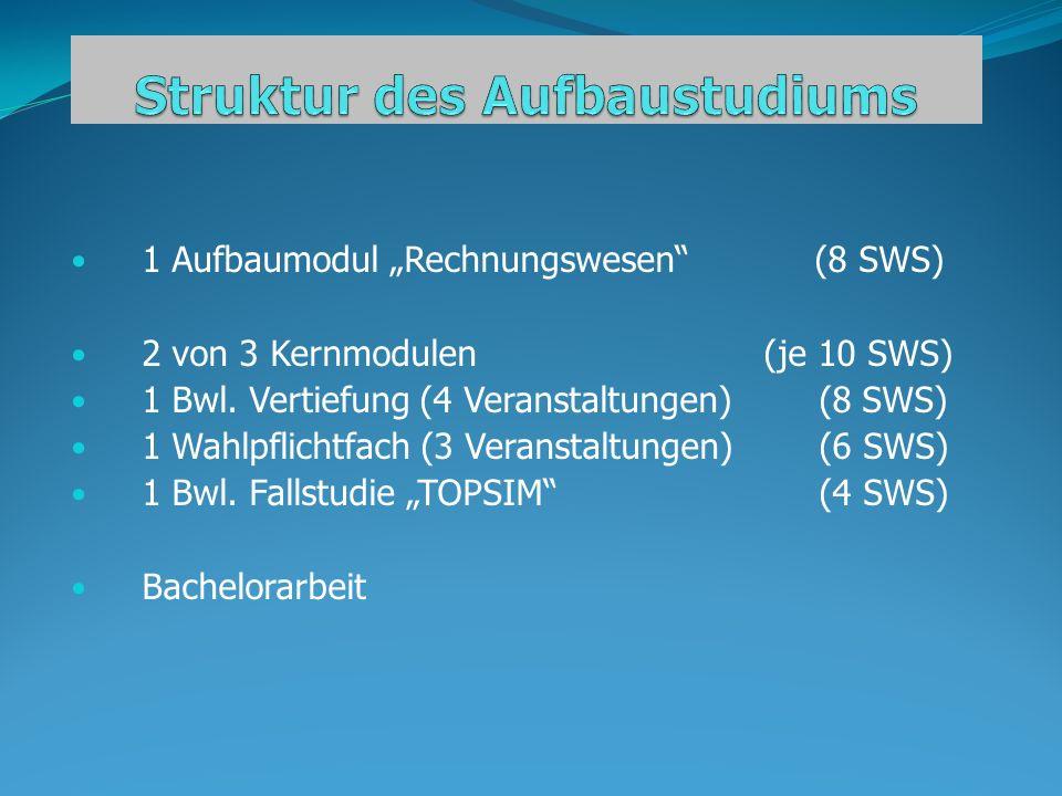 Struktur des Aufbaustudiums