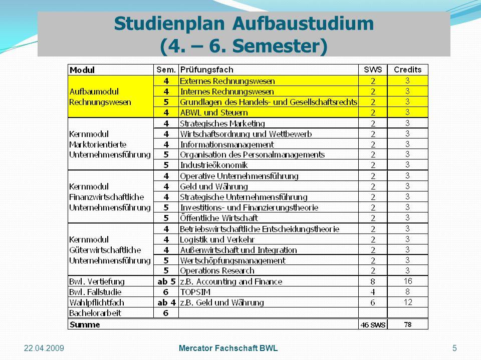Studienplan Aufbaustudium Mercator Fachschaft BWL