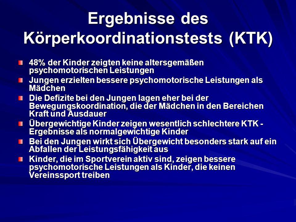 Ergebnisse des Körperkoordinationstests (KTK)