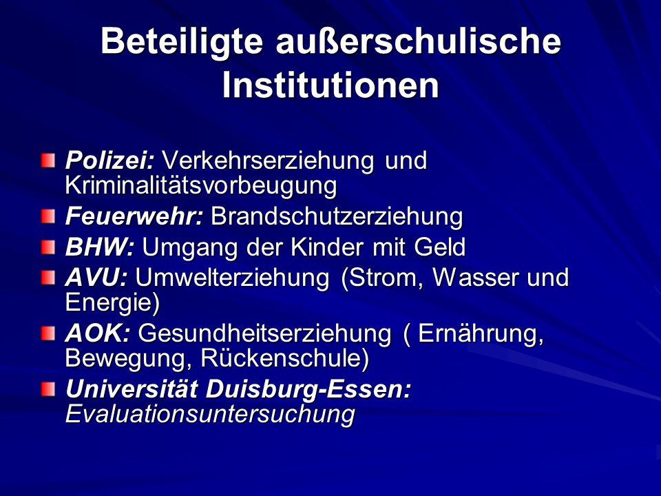 Beteiligte außerschulische Institutionen