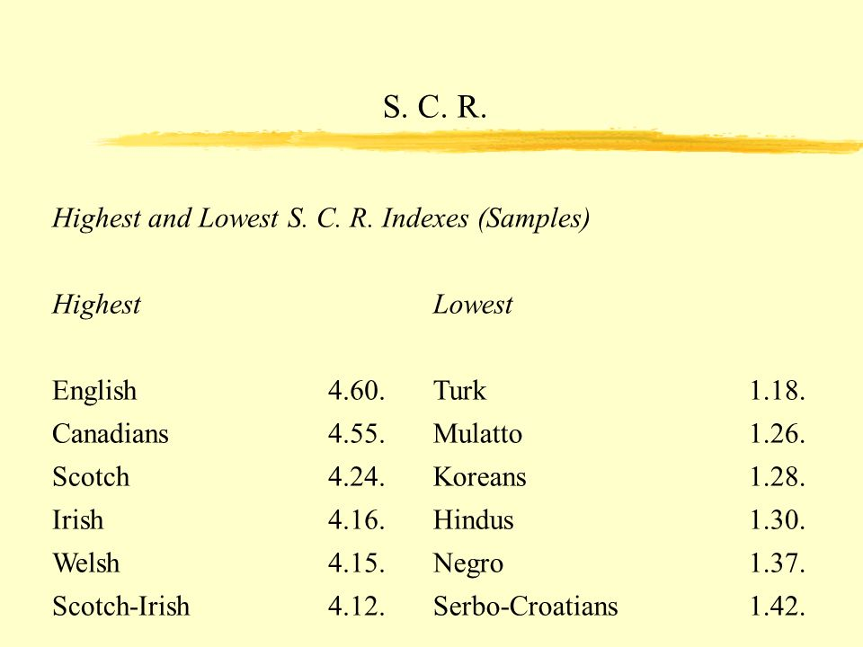 S. C. R. Highest and Lowest S. C. R. Indexes (Samples) Highest Lowest