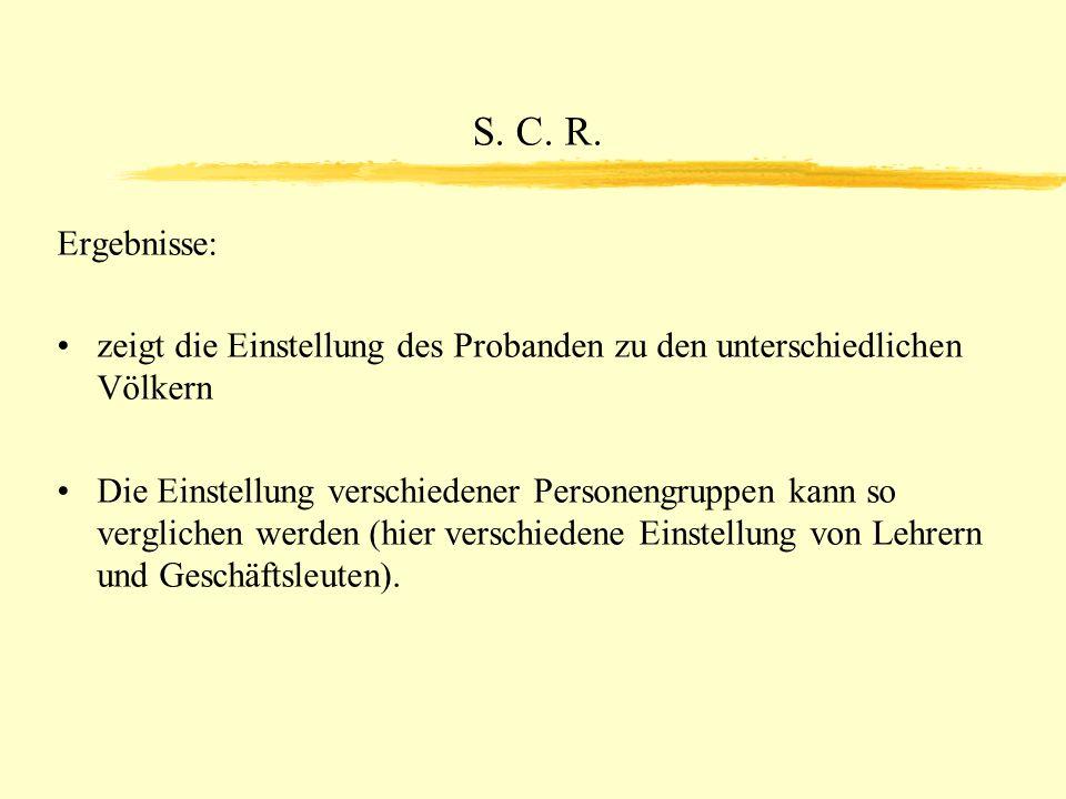 S. C. R. Ergebnisse: zeigt die Einstellung des Probanden zu den unterschiedlichen Völkern.