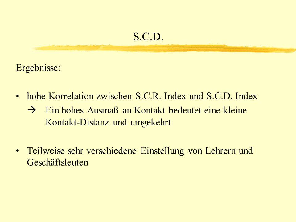 S.C.D. Ergebnisse: hohe Korrelation zwischen S.C.R. Index und S.C.D. Index.