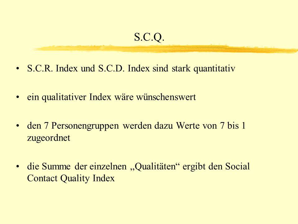 S.C.Q. S.C.R. Index und S.C.D. Index sind stark quantitativ